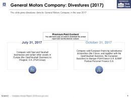 General Motors Company Divestures 2017