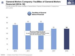 General Motors Company Facilities Of General Motors Financial 2014-18