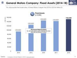 General Motors Company Fixed Assets 2014-18