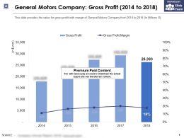 General Motors Company Gross Profit 2014-2018