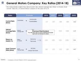 General Motors Company Key Ratios 2014-18