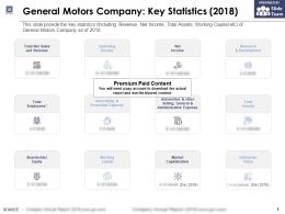 General Motors Company Key Statistics 2018
