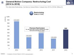 General Motors Company Restructuring Cost 2014-2018