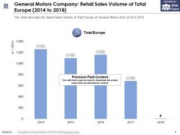General Motors Company Retail Sales Volume Of Total Europe 2014-2018