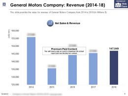 General Motors Company Revenue 2014-18