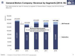 General Motors Company Revenue By Segments 2014-18