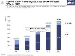 General Motors Company Revenue Of Gm Financials 2014-2018