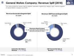 General Motors Company Revenue Split 2018
