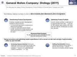 General Motors Company Strategy 2019