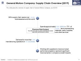 General Motors Company Supply Chain Overview 2019