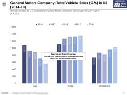 General Motors Company Total Vehicle Sales Gm In US 2014-18