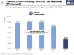 General Motors Company Vehicles Sold Worldwide 2014-2018
