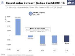 General Motors Company Working Capital 2014-18