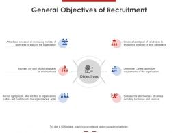 General Objectives Of Recruitment Ppt Powerpoint Presentation Icon Show
