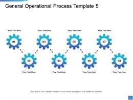 General Operational Process Operational Methods Ppt Outline Graphics Tutorials