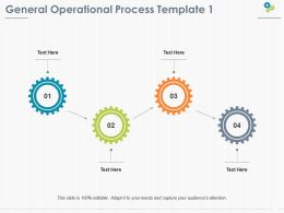 General Operational Process Ppt Pictures Example File