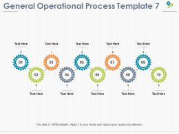 General Operational Process Ppt Pictures Microsoft