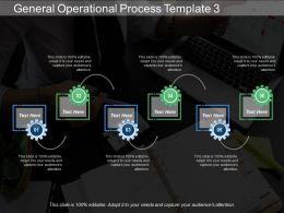 General Operational Process Template 3 Ppt Pictures Slide
