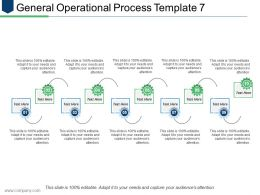 General Operational Process Template 7 Ppt Inspiration Show