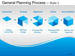 General Planning Process 1 Powerpoint Presentation Slides