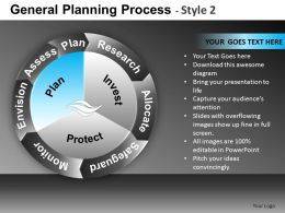 General Planning Process 2 Powerpoint Presentation Slides DB
