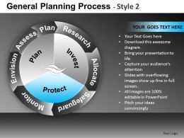 General Planning Process 2 Powerpoint Presentation Slides DB ... on