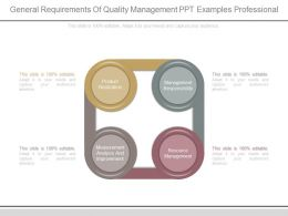 General Requirements Of Quality Management Ppt Examples Professional