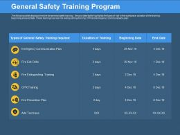 General Safety Training Program Beginning Date Ppt Powerpoint Presentation Infographics Designs
