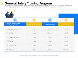 General Safety Training Program Communication Ppt Powerpoint Presentation Show Portrait