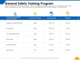 General Safety Training Program Duration Ppt Powerpoint Presentation Infographics Background Designs