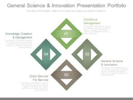 General Science And Innovation Presentation Portfolio
