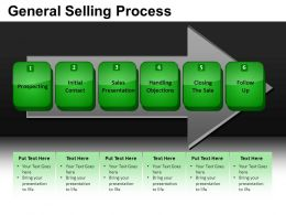 General Selling Process Powerpoint Presentation Slides DB
