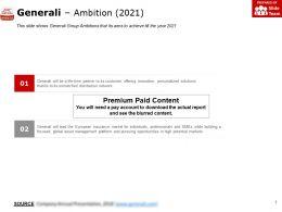 Generali Ambition 2021