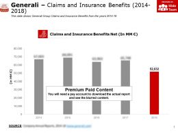 Generali Claims And Insurance Benefits 2014-18