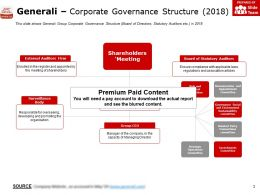 Generali Corporate Governance Structure 2018