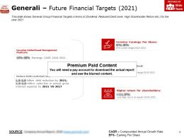 Generali Future Financial Targets 2021