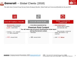 Generali Global Clients 2018