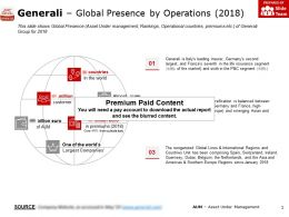 Generali Global Presence By Operations 2018