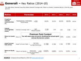 Generali Key Ratios 2014-18