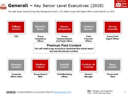 Generali Key Senior Level Executives 2018