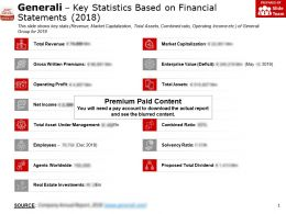 Generali Key Statistics Based On Financial Statements 2018