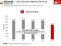 Generali Life Insurance Segment Revenue 2014-18