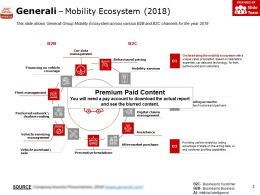 Generali Mobility Ecosystem 2018