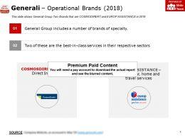 Generali Operational Brands 2018