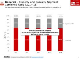 Generali Property And Casualty Segment Combined Ratio 2014-18