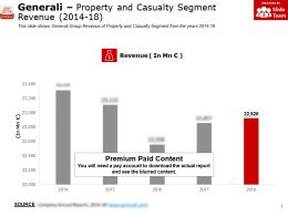 Generali Property And Casualty Segment Revenue 2014-18