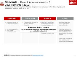Generali Recent Announcements And Developments 2019