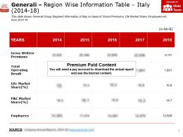 Generali Region Wise Information Table Italy 2014-18