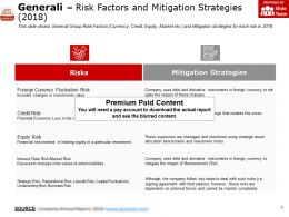 Generali Risk Factors And Mitigation Strategies 2018