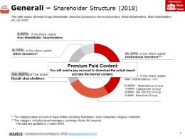 Generali Shareholder Structure 2018